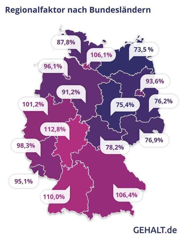 Gehaltsatlas 2018, Regionalfaktor. Quelle: gehalt.de