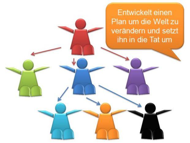 payitforward (c) Sylvia Nickel | sylvia-nickel.de