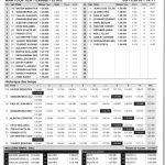 thumbnail of kartcopter-classement-saison-2016-course-6-chrono-essais