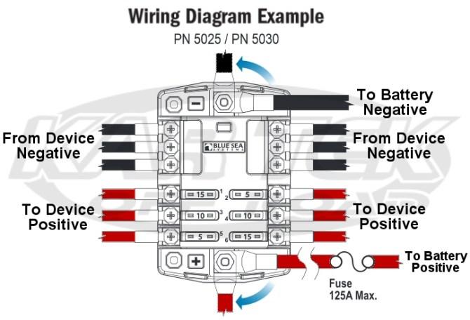 marine fuse box diagram  wiring diagram solidsteel  solid