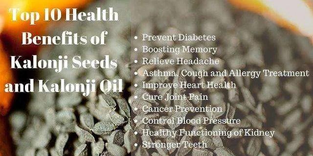 Benefits of Kalonji