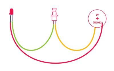 Sähköinen veistos