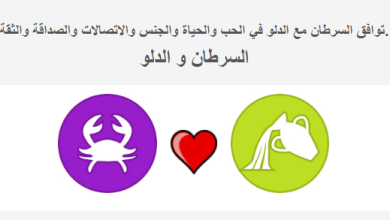 Photo of توافق برج السرطان مع برج الدلو علامة السرطان والدلو