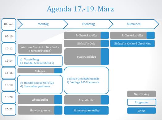 K5-Agenda-2014