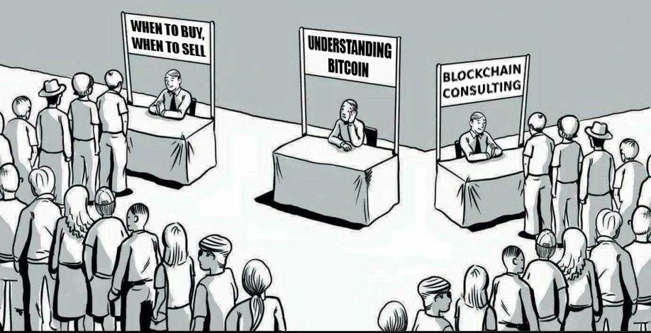 Bitcoin Einmaleins