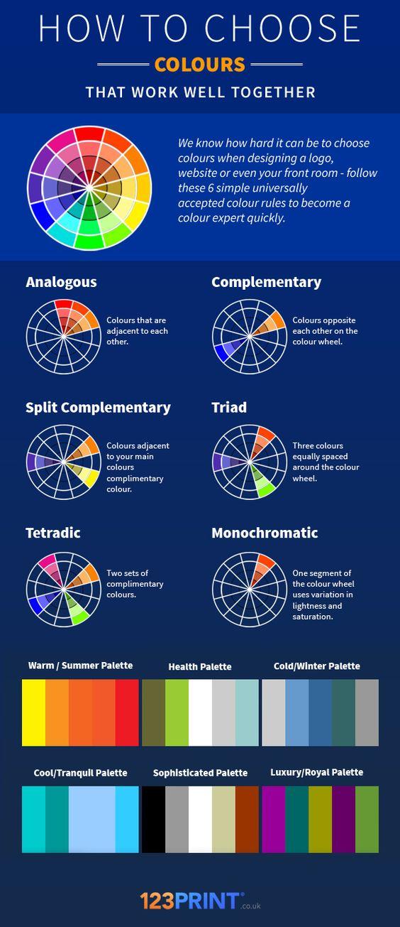 Színválasztás, színelmélet. A kép forrása: How To Choose Colours That Work Well Together – Infographic | Cool Daily Infographics,
