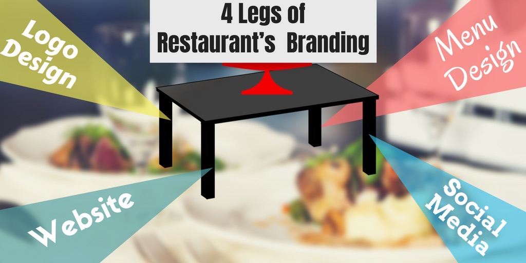 4 Crucial Elements of restaurant's Branding