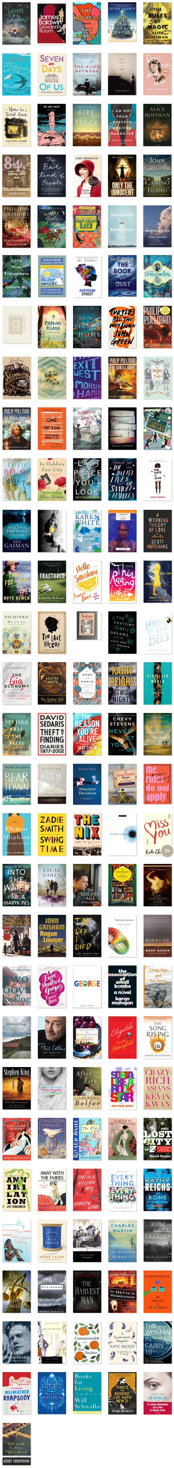 During 2017, I read 142 books.