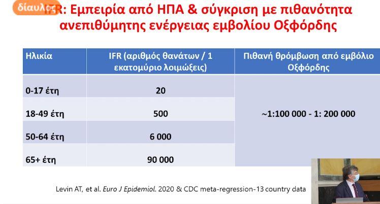 sot-tsiodras-mia-stis-100-000-i-pithanotita-thromvosis2