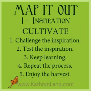 #GrowingHOPE - MAP IT OUT - Inspiration - Cultivate