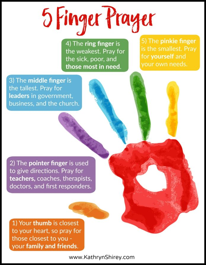 Use the 5 Finger Prayer to visually recall your prayer list. Great way to teach kids how to pray, but also good for adults! (+ free printable prayer cards)