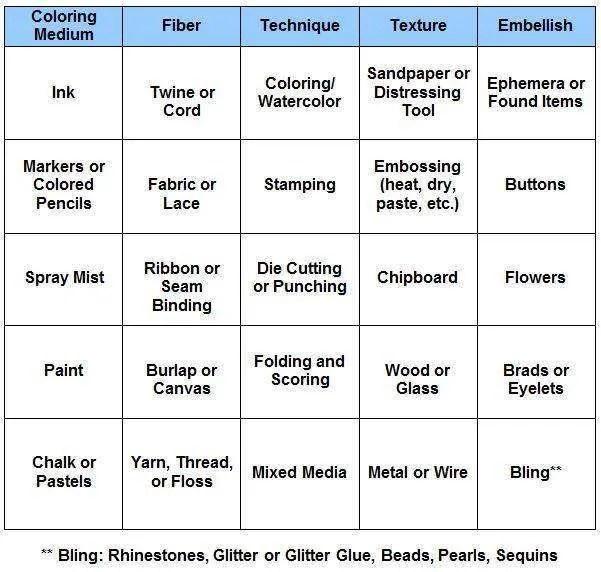 CHACB chart