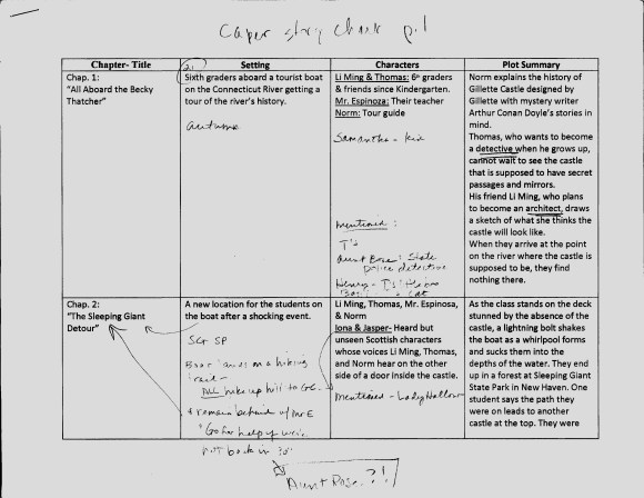 CT Caper chapter chart p1