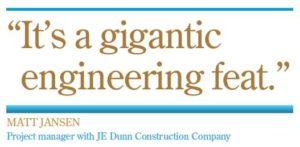 Engineering Feat