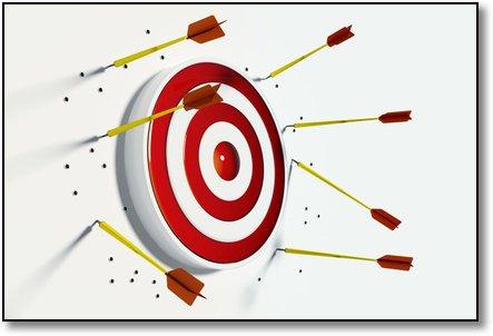 https://i2.wp.com/www.kaushik.net/avinash/wp-content/uploads/2010/04/missed_target.jpg