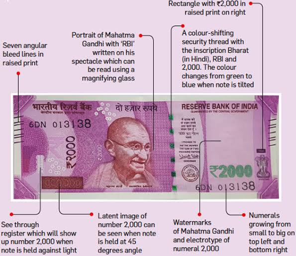 how-to-check-2000-note