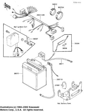Kawasaki 300 Wiring Diagram  Wiring Diagram And Schematics