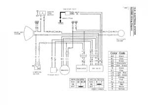 Kawasaki 300 Wiring Diagram  Wiring Diagram And Schematics