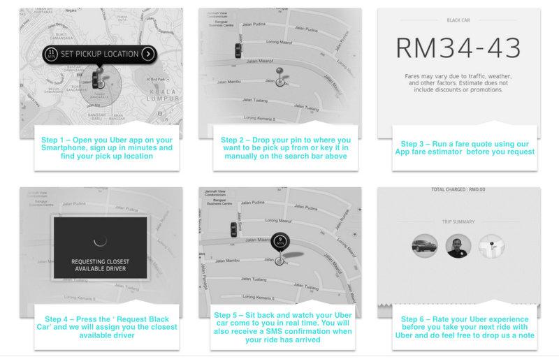 Uber Has Finally Arrived In Penang & Enjoy Free Uber Rides in Penang (7)