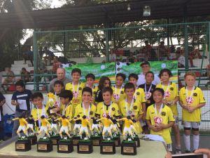 Kaya FC Academy Updates: December 12–18