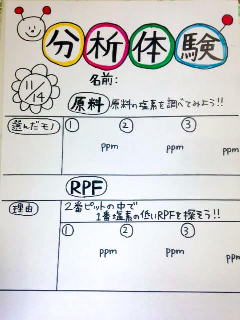 豊川市 中学校 職業体験