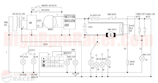 lifan 110cc wiring diagram wiring diagram lifan mini chopper wiring diagrams er relay switch