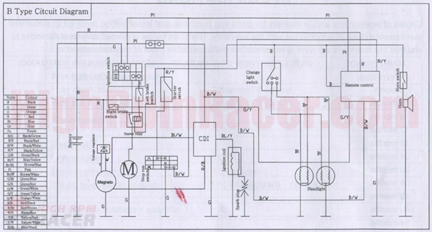Quad Wiring Harness 200 250cc Chinese Electric Start Loncin – Loncin 250cc Wiring Diagram 2008