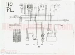 Kazuma Quad Wiring Diagram - Wiring Diagram