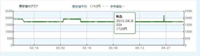 Baidu IME_2015-5-5_18-36-9