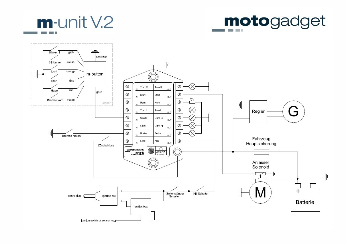 Motogadget M Unit Install And Review
