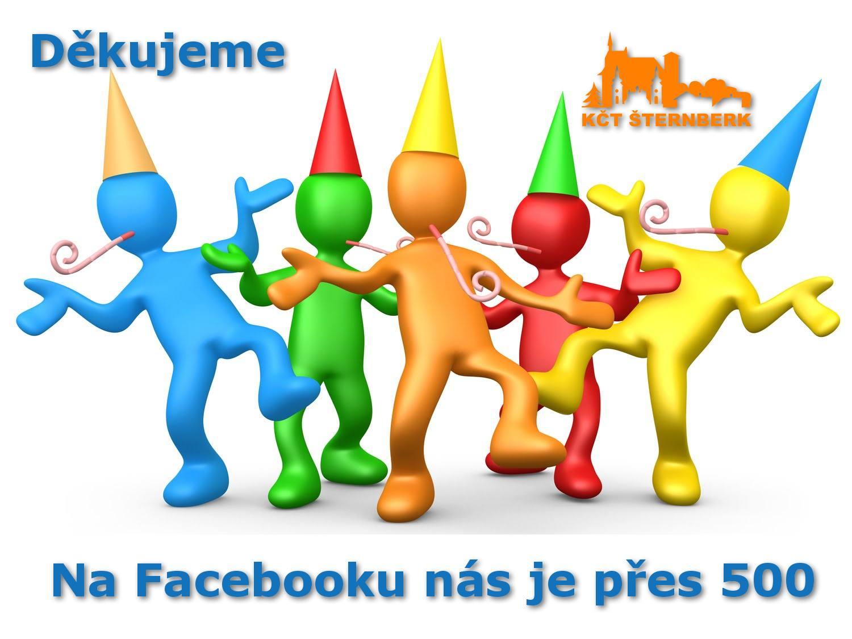 Facebook se nám rozrostl na více jak 500 fanoušků