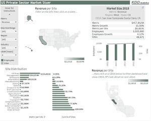 ZIP Pointe Market Sizer