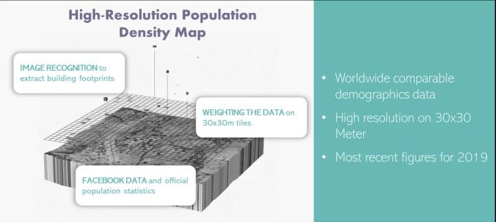 Fb Dataset High Resolution Demographics