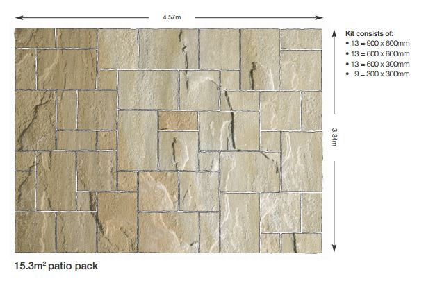 Ordering Stone Landscaping