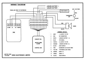Diagrams Car Alarm Wiring System Diagram Pictures