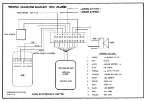 Dealer Alarm Installation Instructions