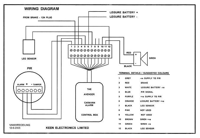 Home alarm wiring diagram basic home alarm wiring diagram wiring diagram publicscrutiny Image collections
