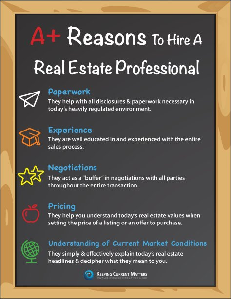 A+ Reasons To Hire A Real Estate Professional [INFOGRAPHIC] | Keeping Current Matters