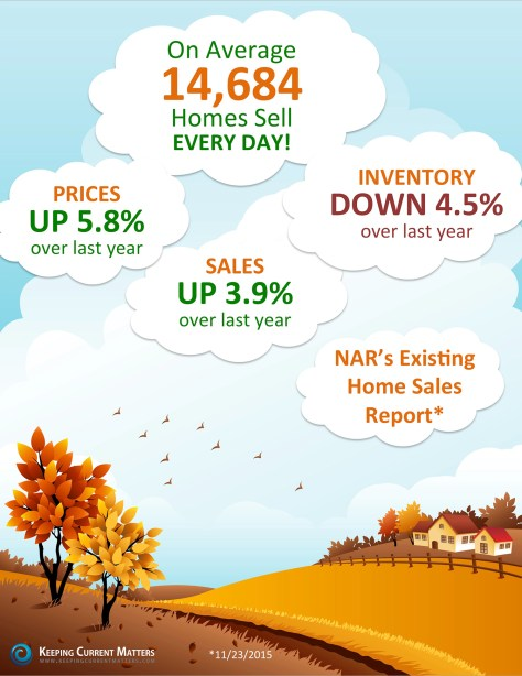 Existing Home Sales Up 3.9% [INFOGRAPHIC]   Keeping Current Matters
