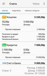 Мобильная Домашняя Бухгалтерия для Андроид - счета