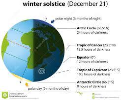 winter solstice2