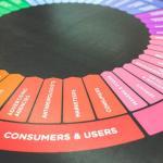 4 Inexpensive Ways to Market Yourself Online