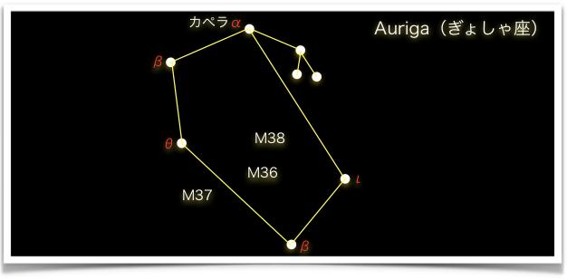 Auriga(ぎょしゃ座)