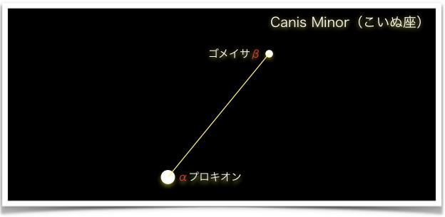 Canis Minor(小犬座)