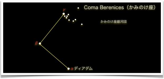 Coma Berenices(かみのけ座)