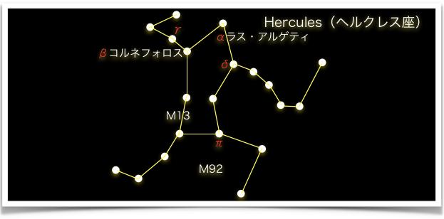 Hercules(ヘルクレス)
