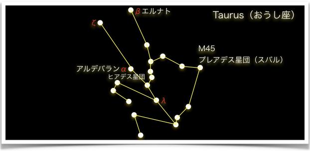 Taurus(おうし座)