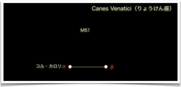 Canes Venatici(りょうけん座)