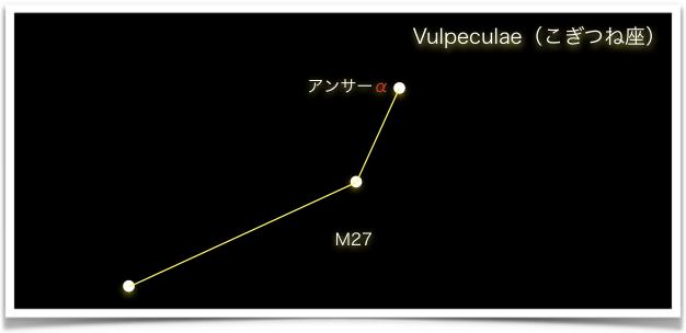 Vulpecula(こぎつね座)