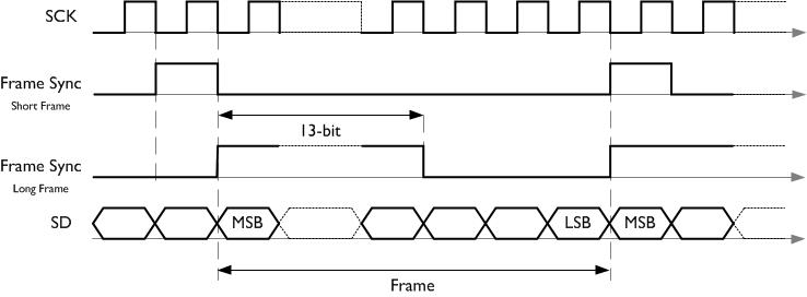 pcm frame | Frameswalls.org